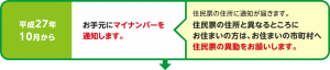 index_txt_03_01-300x64
